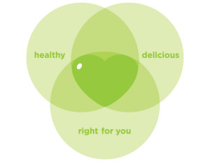 The Sweet Spot = It has to taste good too