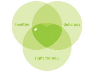 The Sweet Spot: Healthy, delicious, and right for you