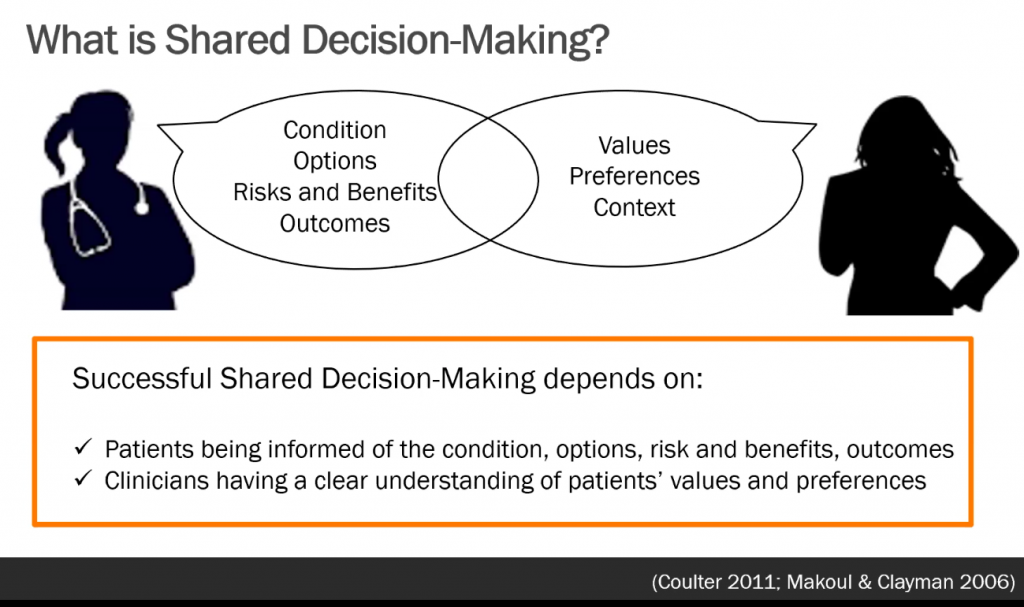 Shared decision making model